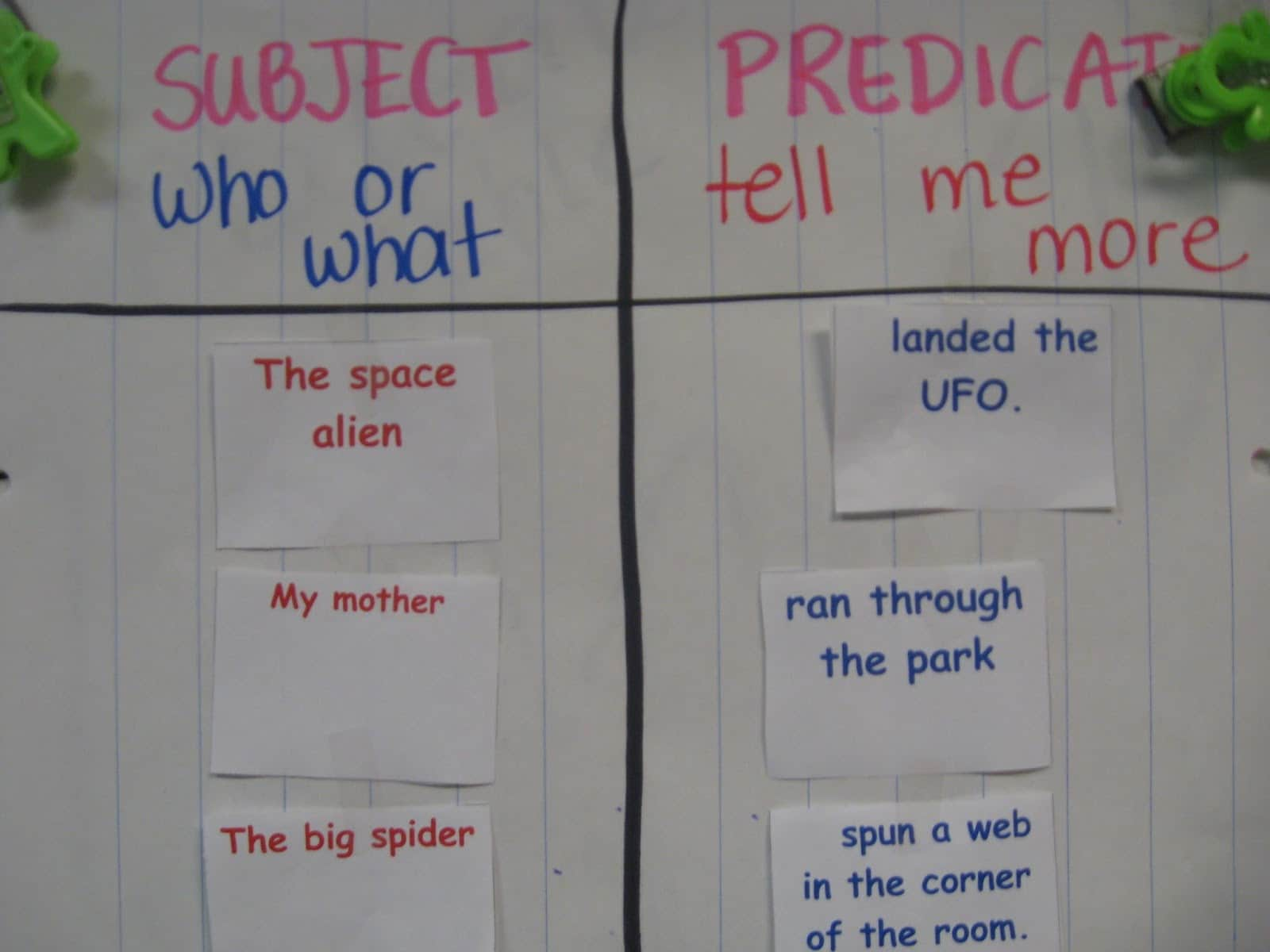 Complete And Incomplete Sentences Mandy S Tips For Teachers