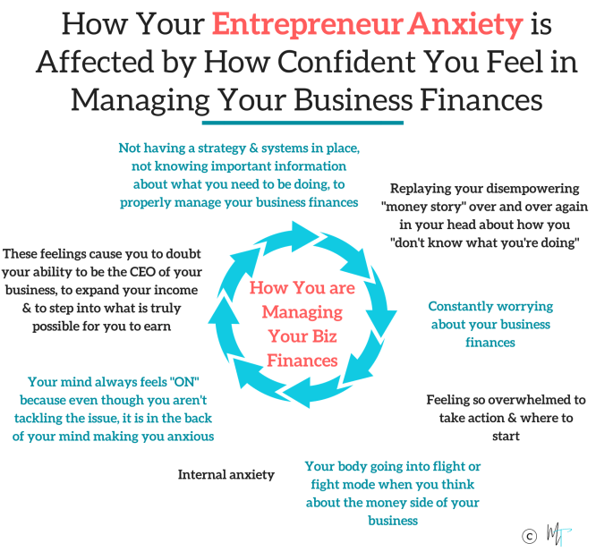 How Your Business Finances Are Causing You Anxiety