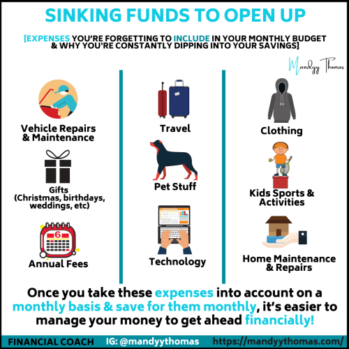 Sinking Fund Expenses to Save For Monthly