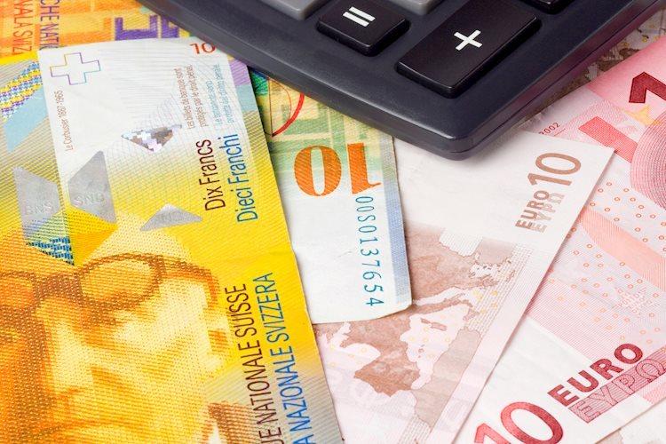 El EUR / CHF rebota para desafiar la resistencia 1.0898 /1.0918 – Credit Suisse