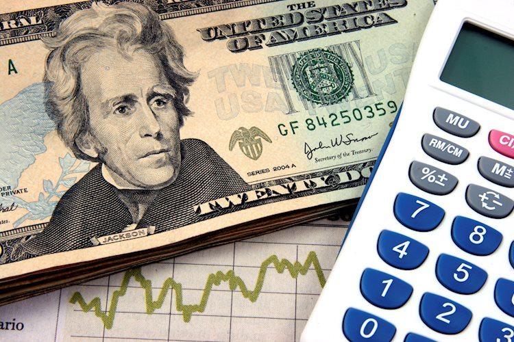 Análisis de precios del índice del dólar estadounidense: la caída parece contenida