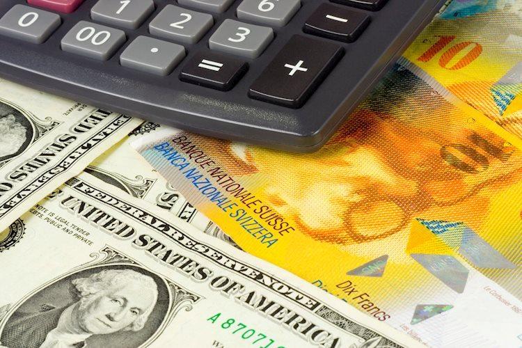 USD / CHF ronda los 0.9300 gracias a la fortaleza general del dólar estadounidense