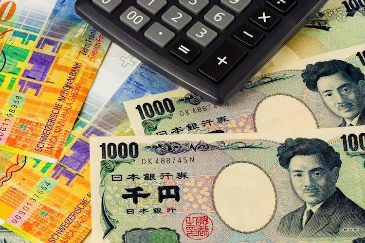 Análisis de precios del CHF / JPY: Resistencia al ojo de buey 120.50