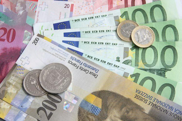El franco suizo se debilitará frente al euro con el tiempo – Wells Fargo