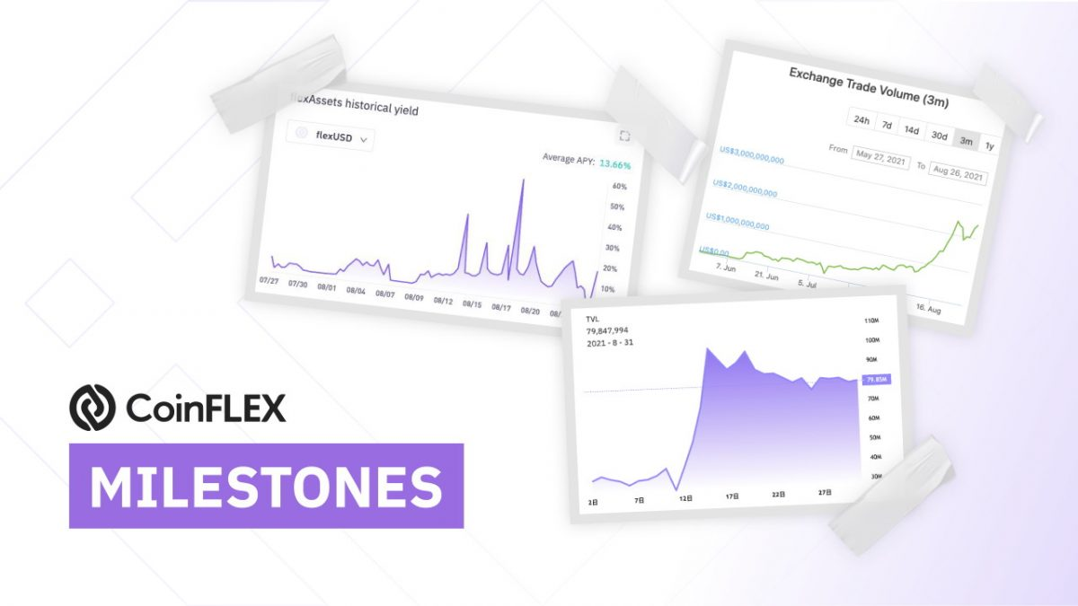 CoinFLEX anuncia importantes hitos en 2021 – Comunicado de prensa de noticias de Bitcoin