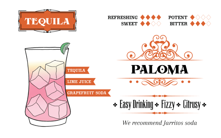 Picture of the Paloma cocktail card by Maneful