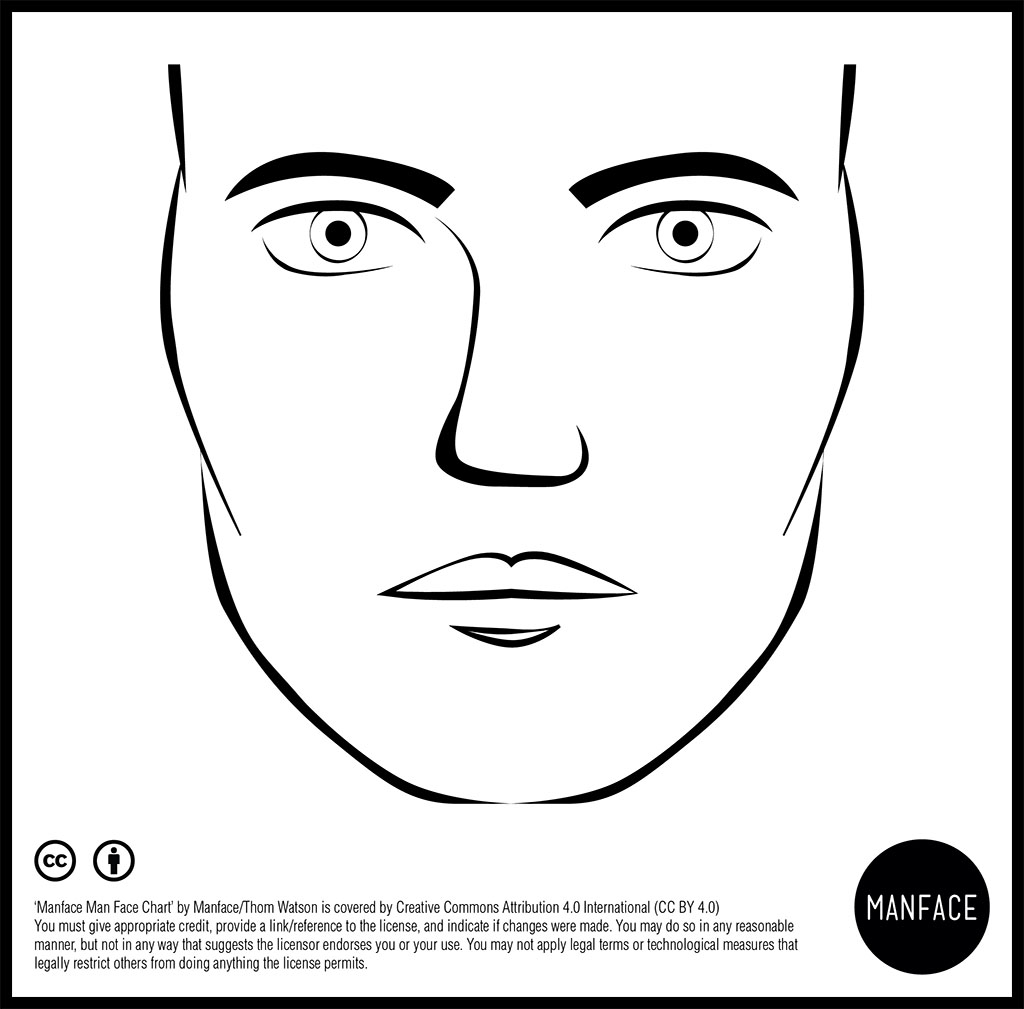 acne face diagram 2004 chrysler pacifica engine manface man charts