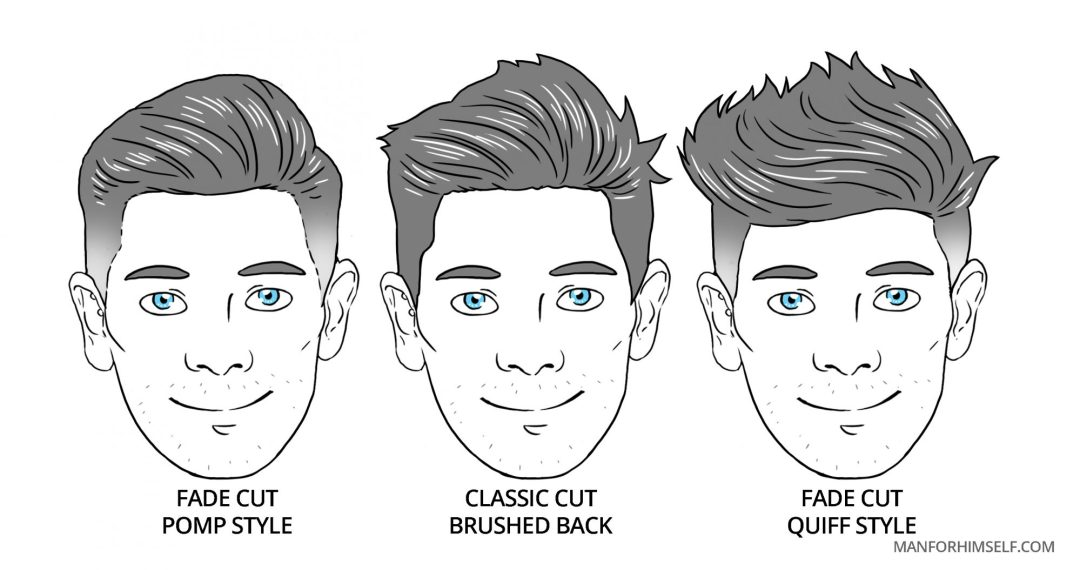 Hairstyles For Men According To Face Shape Online: The Best Hairstyle For Your Face Shape