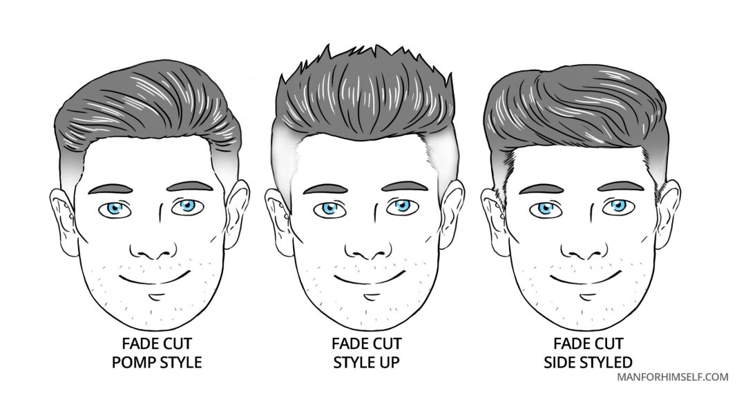 The Best Hairstyle For Your Face Shape Man For Himself