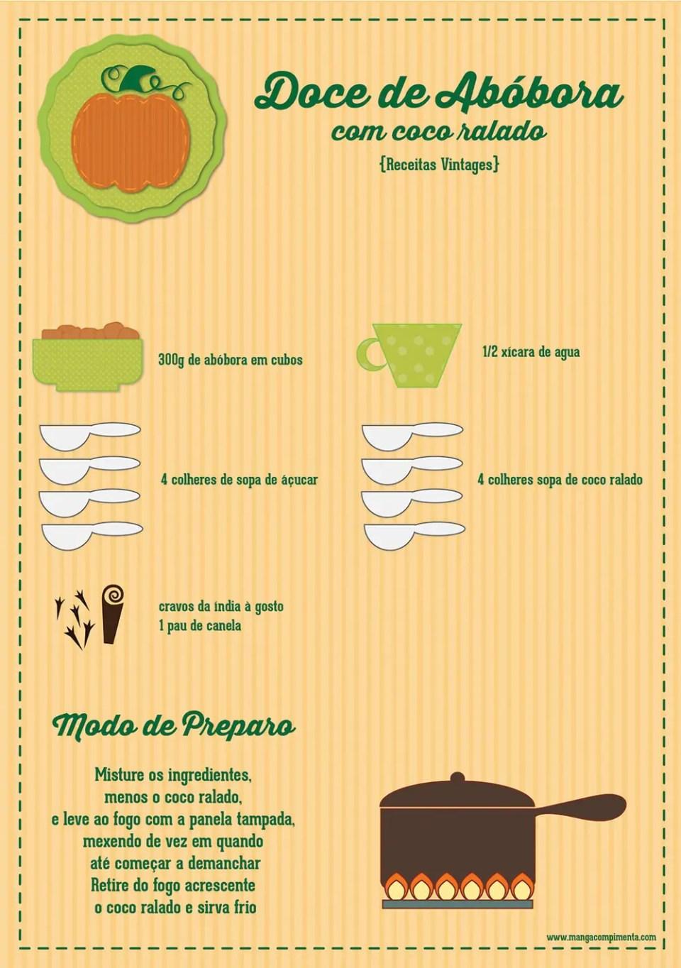 Doce de Abóbora com coco ralado {Receitas Vintage}