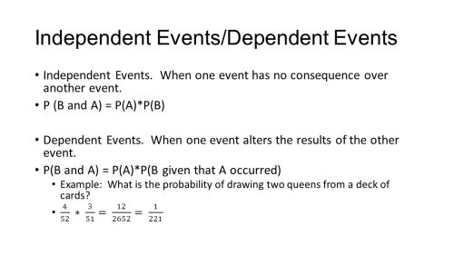small resolution of independent dependent events