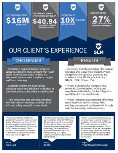 SLM Client Experience Case Study
