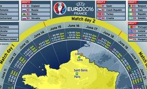 Lịch theo dõi UEFA Euro 2016 cần thiết cho các tín đồ bóng đá