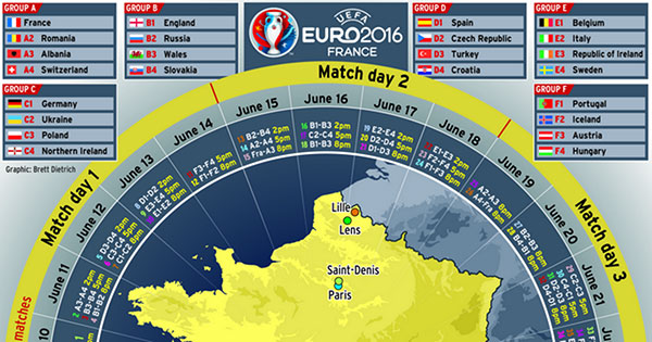 Schedule UEFA Euro 2016