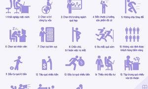 18 sai lầm cần tránh khi khởi nghiệp