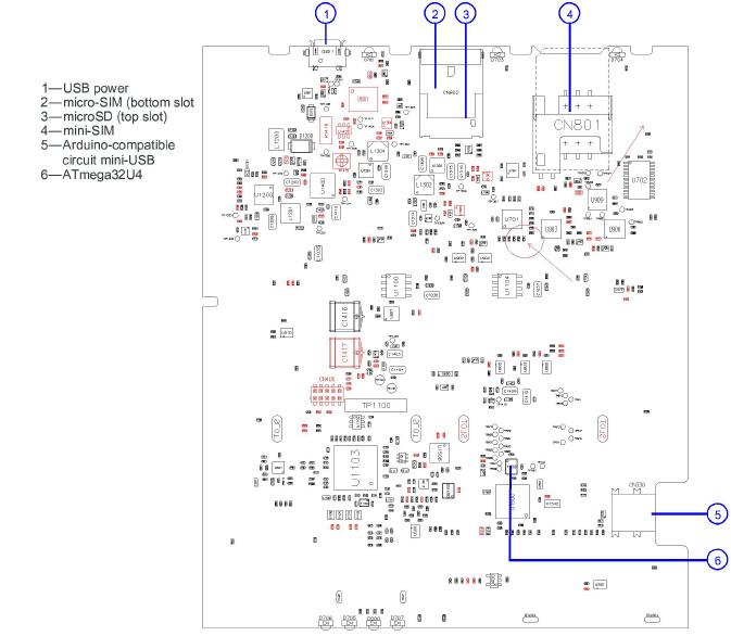 SB555 Development Kit Enabling Software Guide