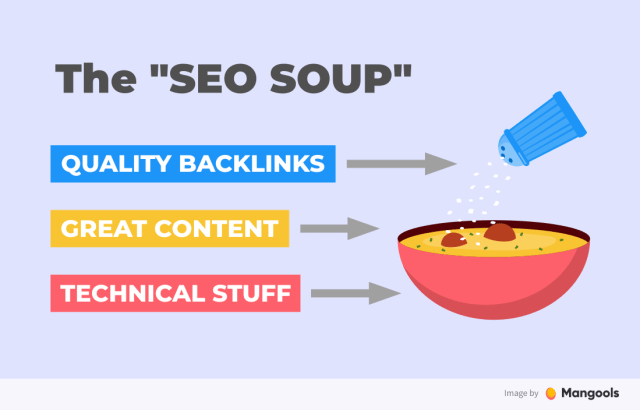 On-Page SEO Guide by Mangools