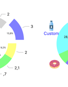 Piecharts also  an open source swift library for creating beautiful rh maniacdev