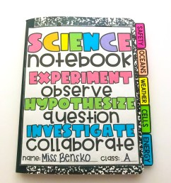 Science Interactive Notebooks - Maniacs in the Middle [ 2048 x 1536 Pixel ]