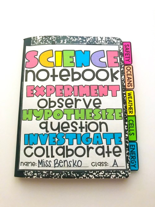 small resolution of Science Interactive Notebooks - Maniacs in the Middle