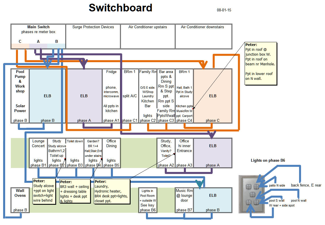 switchboard schematic?resize=665%2C460 domestic switchboard wiring diagram australia home wiring and house wiring diagrams australia at pacquiaovsvargaslive.co