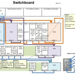 Australian House Wiring Diagram 1982 Chevy C10 Wiper Domestic Switchboard Australia | Home And Electrical