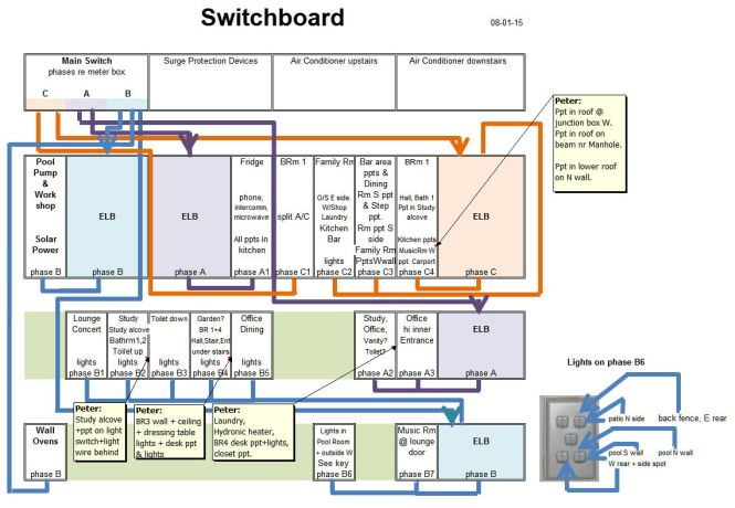 domestic switchboard wiring diagram australia home. Black Bedroom Furniture Sets. Home Design Ideas