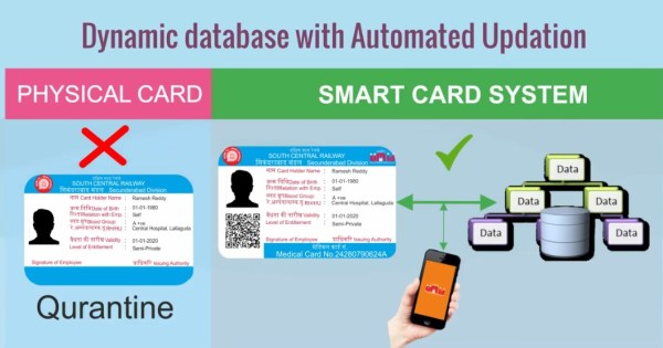 UMID Card Feature Railway India