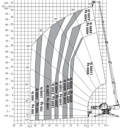 load chart en1459 b with stabilisers  [ 1937 x 2271 Pixel ]