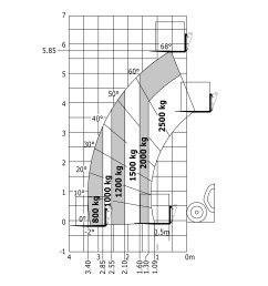 520 jcb wiring diagram [ 2085 x 2084 Pixel ]