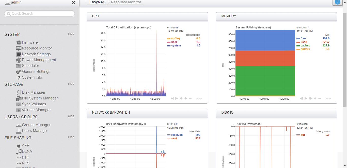 easynas resource monitor.png