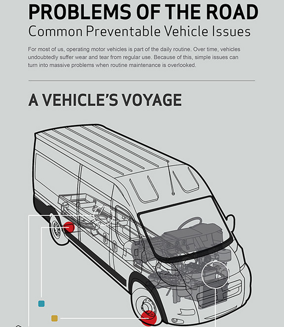 Preventable Vehicle Issues [Infographic]