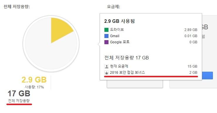 구글 드라이브 보안점검 2기가 무료 (4)