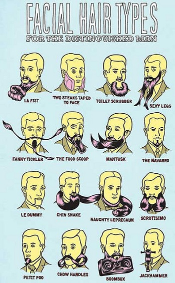 How to grow a beard. Different Beard Styles for Disfigured Man