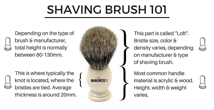 What are the characteristics the best shaving brush should have