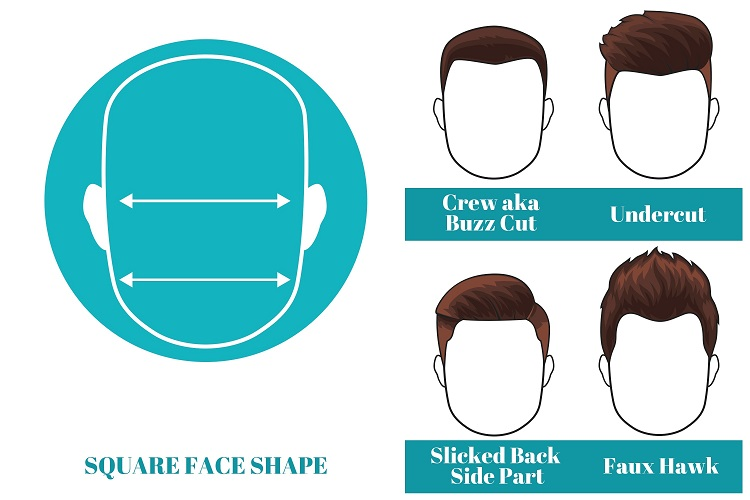 The Best Short Hairstyles For Men Based On Face Shape The Go To