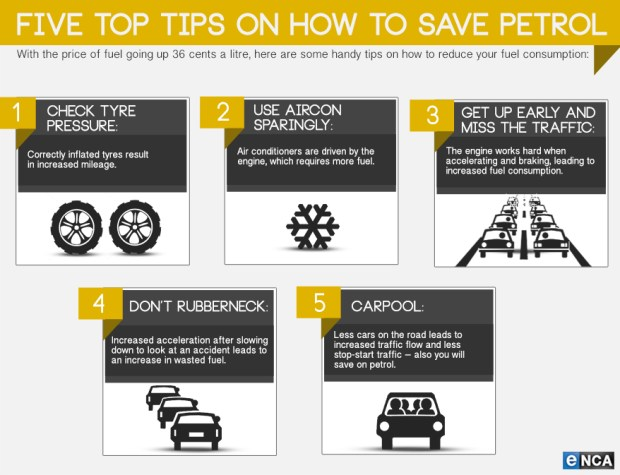 Petrol_Infographic(1)