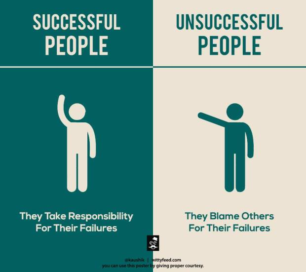 Succesful people take responsibility for their failure