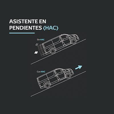 HAC (ASISTENTE DE PARTIDA EN PENDIENTE).   Mantiene la fuerza de freno hasta dos segundos después de soltar el pedal, para un arranque suave en pendientes inclinadas sin desplazarse hacia atrás (disponible según versión).