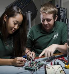 uh manoa electrical engineering requirements all engineer photos [ 1630 x 1080 Pixel ]