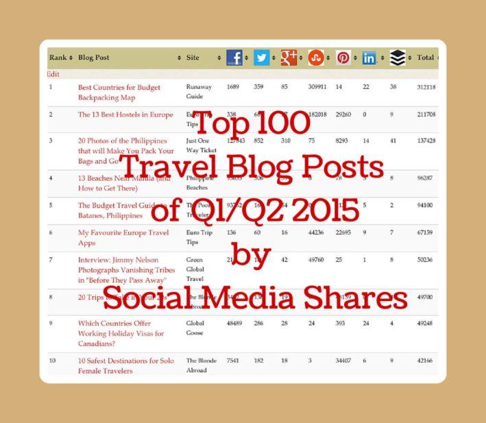 Top 100 Travel Blog Posts of Q1-Q2 2015