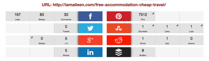 http:::iamaileen.com:free-accommodation-cheap-travel: