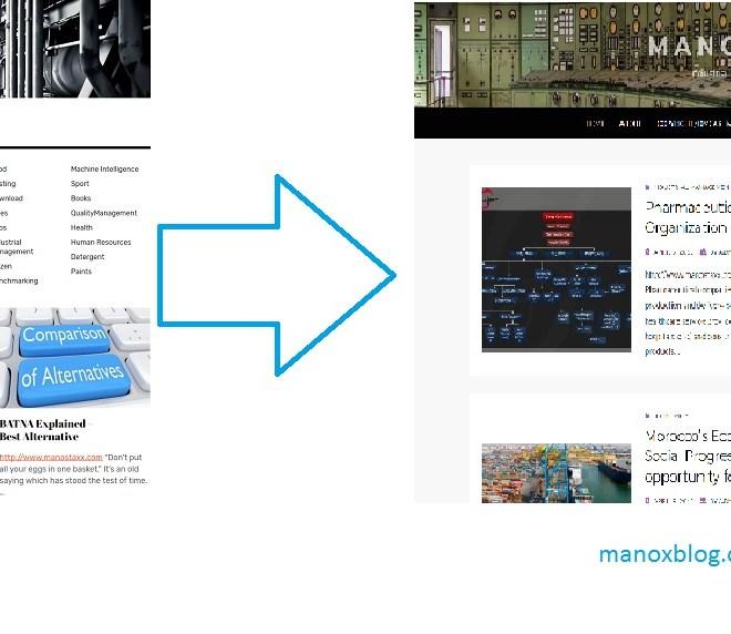 Manoxblog.com has all posts of producaoindustrialblog.com