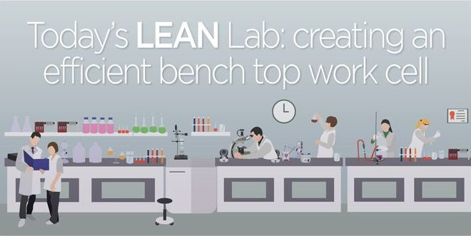 Today's laboratories apply LEAN or Six Sigma