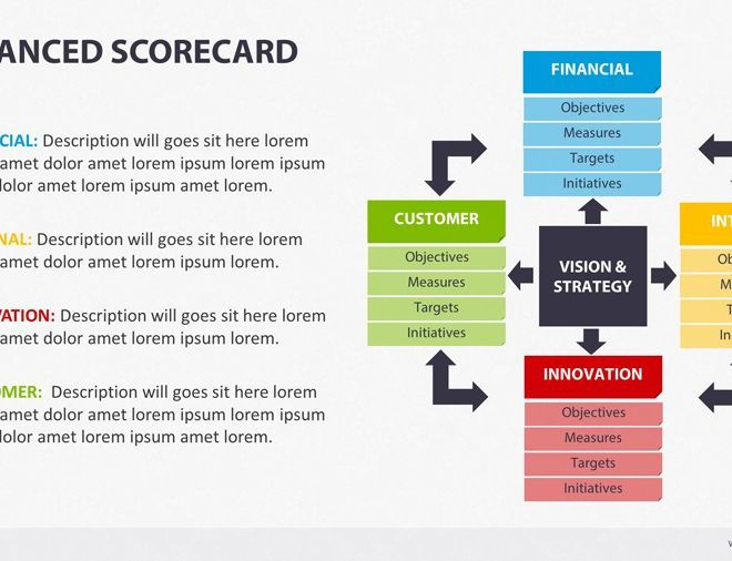 The Balanced Scorecard return