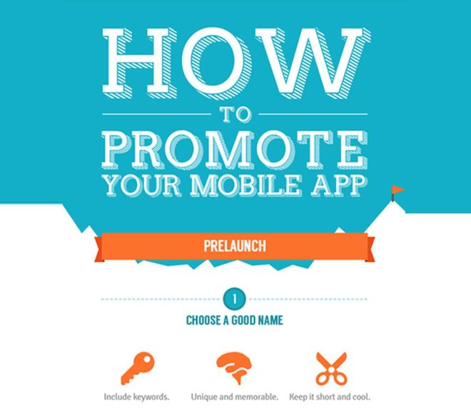 How to Promote Your App – Sales Increase