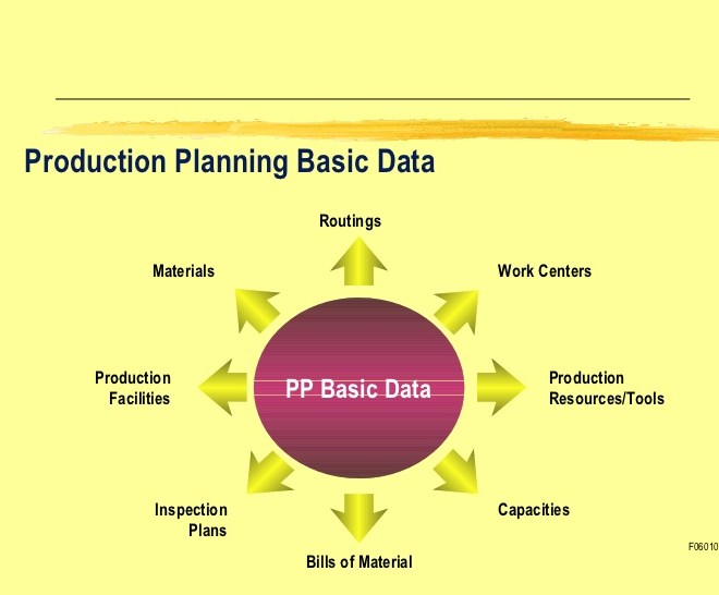 Production Planning and Inventory Control in Pharmaceutical Manufacturing Process – PDF download
