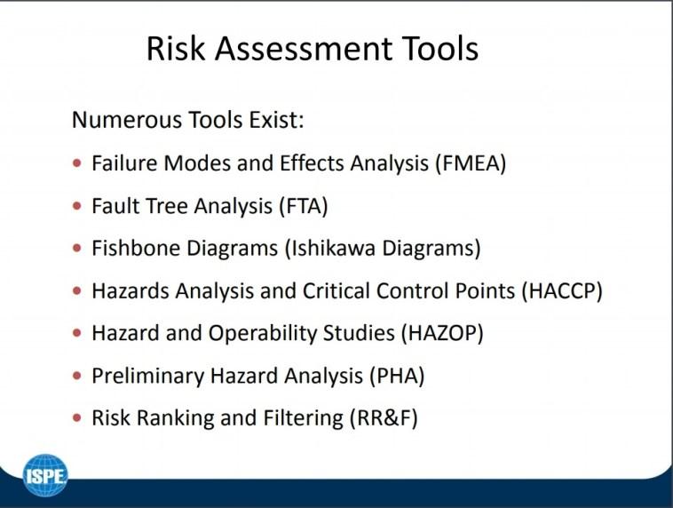 Quality Risk Management (QRM) | M A N O X B L O G