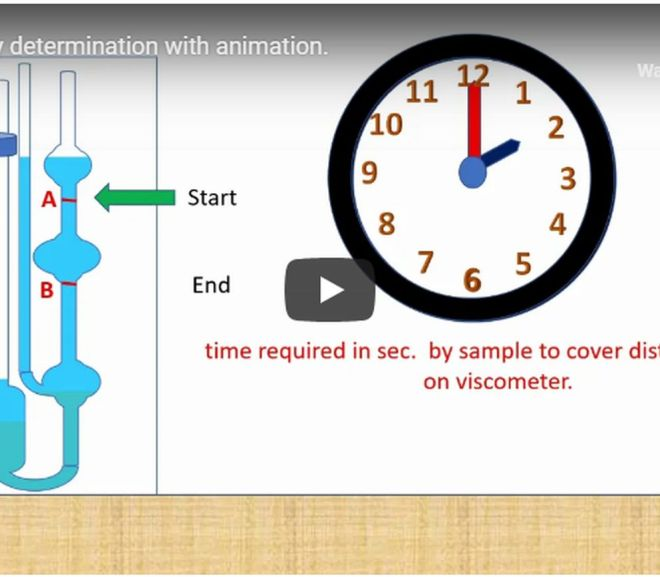 Ostwald viscometer – Viscosity determination with animation – youtube video