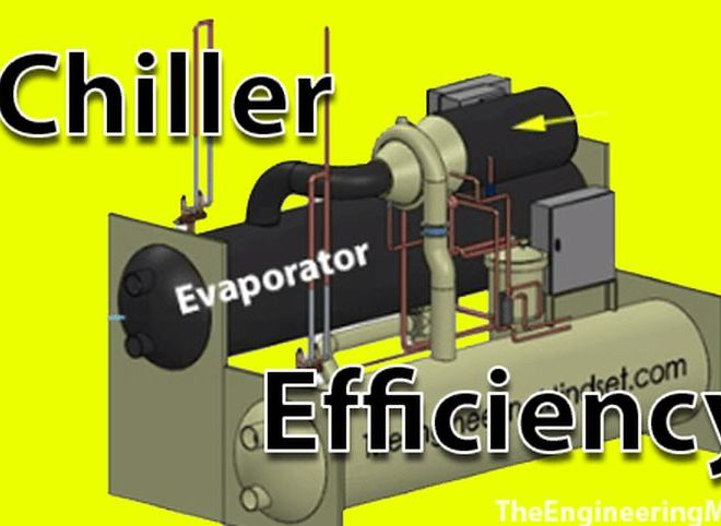 Chiller Efficiency How to calculate
